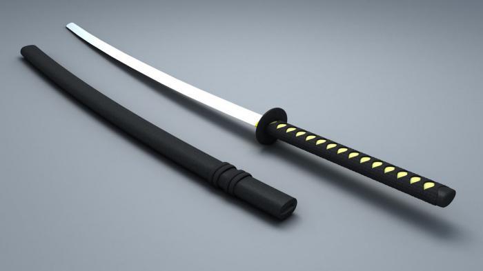 Элементы меча