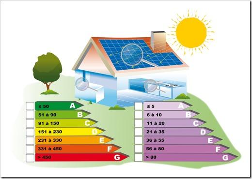Официальный стандарт энергосбережения